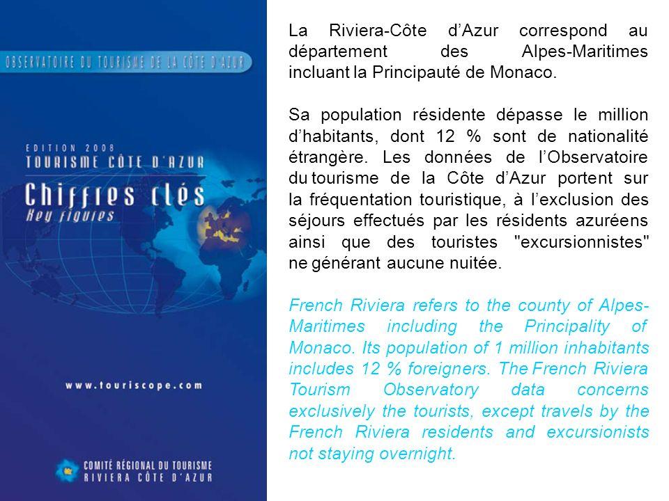 La Riviera-Côte dAzur correspond au département des Alpes-Maritimes incluant la Principauté de Monaco. Sa population résidente dépasse le million dhab