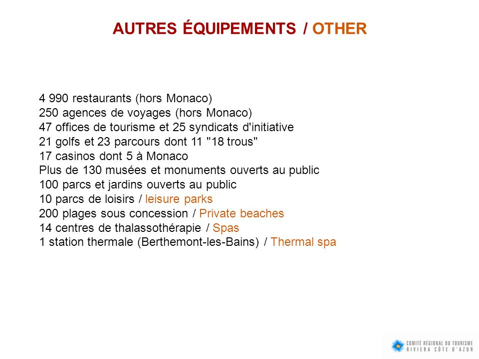 AUTRES ÉQUIPEMENTS / OTHER 4 990 restaurants (hors Monaco) 250 agences de voyages (hors Monaco) 47 offices de tourisme et 25 syndicats d'initiative 21