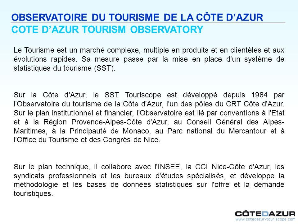 OBSERVATOIRE DU TOURISME DE LA CÔTE DAZUR COTE DAZUR TOURISM OBSERVATORY Le Tourisme est un marché complexe, multiple en produits et en clientèles et