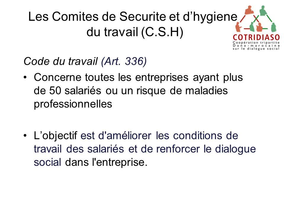 Les Comites de Securite et dhygiene du travail (C.S.H) Code du travail (Art. 336) Concerne toutes les entreprises ayant plus de 50 salariés ou un risq