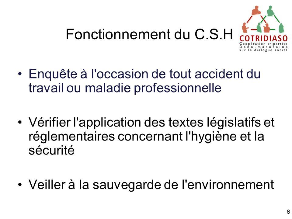 Fonctionnement du C.S.H Enquête à l'occasion de tout accident du travail ou maladie professionnelle Vérifier l'application des textes législatifs et r
