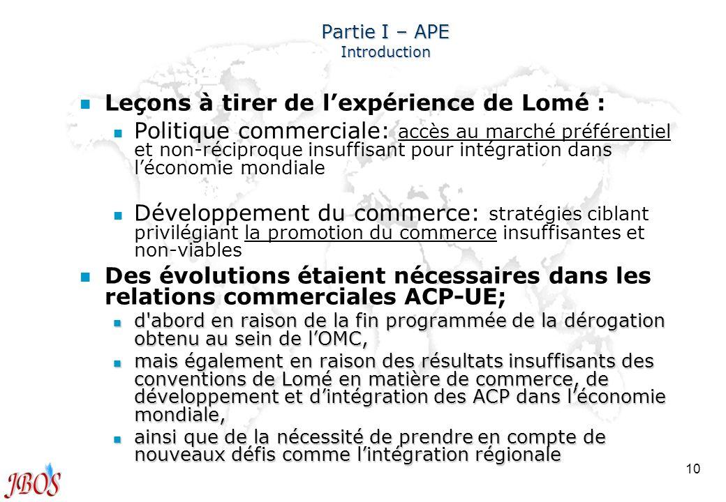 10 Partie I – APE Introduction n n Leçons à tirer de lexpérience de Lomé : n n Politique commerciale: accès au marché préférentiel et non-réciproque i