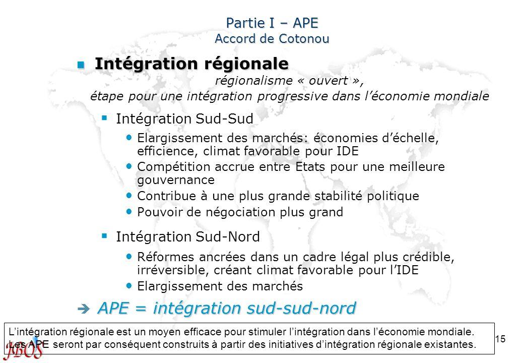 15 Partie I – APE Accord de Cotonou n Intégration régionale régionalisme « ouvert », étape pour une intégration progressive dans léconomie mondiale In