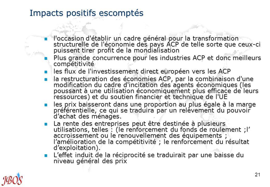 21 Impacts positifs escomptés n l'occasion d'établir un cadre général pour la transformation structurelle de l'économie des pays ACP de telle sorte qu
