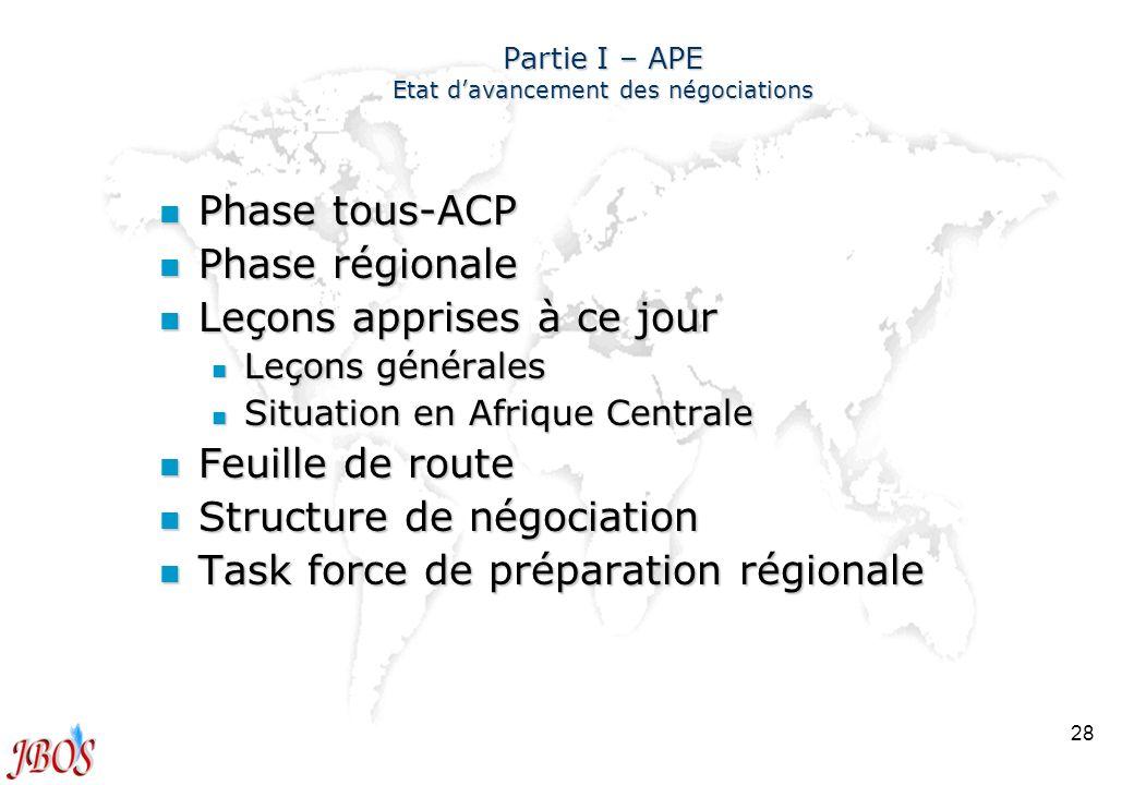 28 Partie I – APE Etat davancement des négociations n Phase tous-ACP n Phase régionale n Leçons apprises à ce jour n Leçons générales n Situation en A
