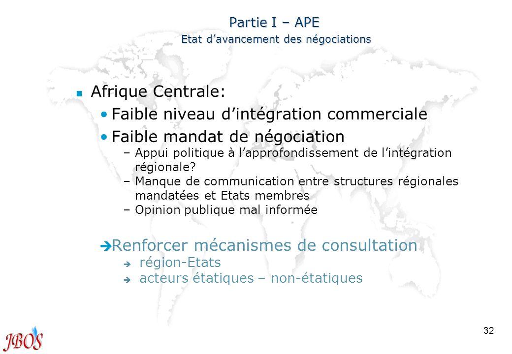 32 Partie I – APE Etat davancement des négociations n n Afrique Centrale: Faible niveau dintégration commerciale Faible mandat de négociation – –Appui