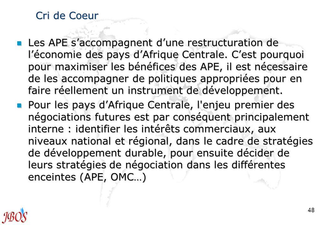 48 Cri de Coeur n Les APE saccompagnent dune restructuration de léconomie des pays dAfrique Centrale. Cest pourquoi pour maximiser les bénéfices des A