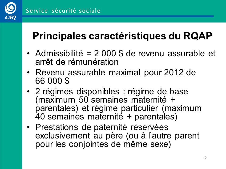 2 Principales caractéristiques du RQAP Admissibilité = 2 000 $ de revenu assurable et arrêt de rémunération Revenu assurable maximal pour 2012 de 66 0