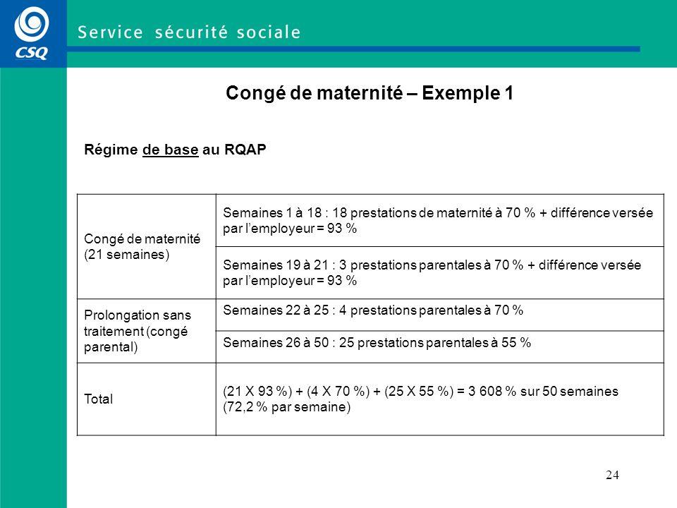 25 Congé de maternité – Exemple 2 Régime particulier au RQAP Congé de maternité (21 semaines) Semaines 1 à 15 : 15 prestations de maternité à 75 % + différence versée par lemployeur = 93 % Semaines 16 à 21 : 6 prestations parentales à 75 % + différence versée par lemployeur = 93 % Prolongation sans traitement (congé parental) Semaines 22 à 40 : 19 prestations parentales à 75 % Total (21 X 93 %) + (19 X 75 %) = 3 378 % sur 40 semaines (84,5 % par semaine)