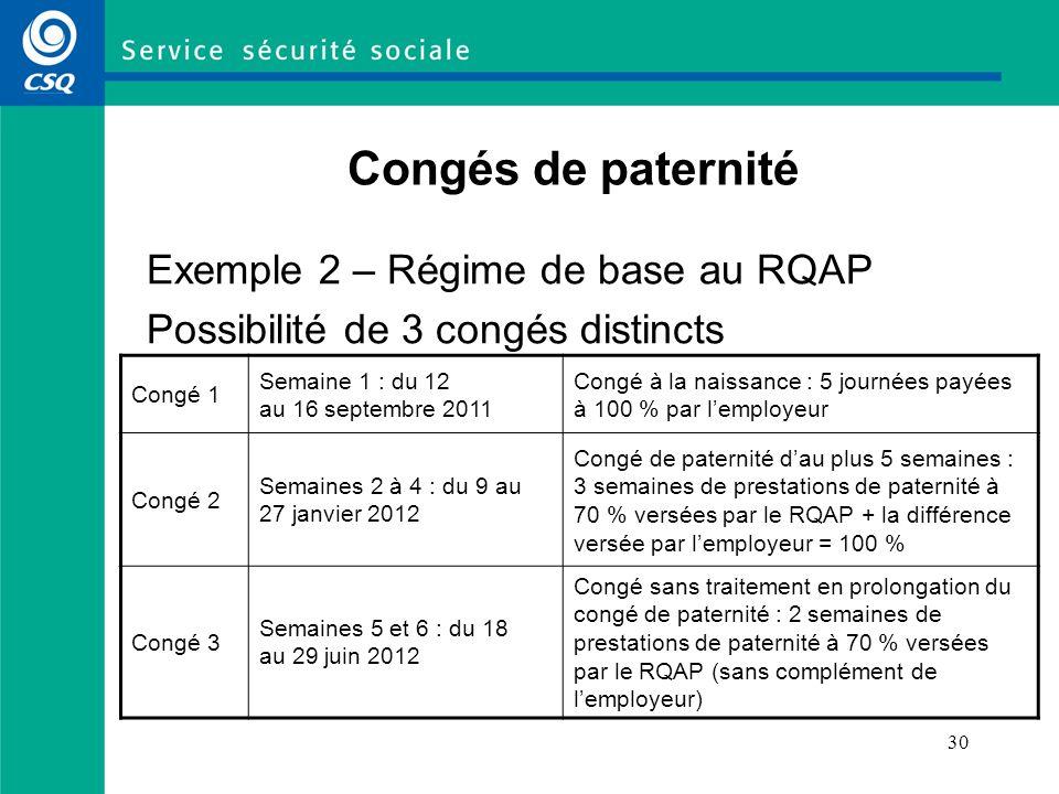30 Congés de paternité Exemple 2 – Régime de base au RQAP Possibilité de 3 congés distincts Congé 1 Semaine 1 : du 12 au 16 septembre 2011 Congé à la