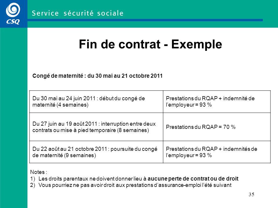 35 Fin de contrat - Exemple Congé de maternité : du 30 mai au 21 octobre 2011 Du 30 mai au 24 juin 2011 : début du congé de maternité (4 semaines) Pre
