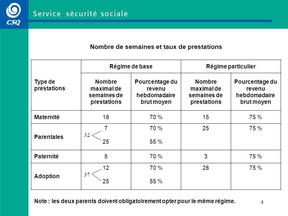 4 Nombre de semaines et taux de prestations Type de prestations Régime de baseRégime particulier Nombre maximal de semaines de prestations Pourcentage