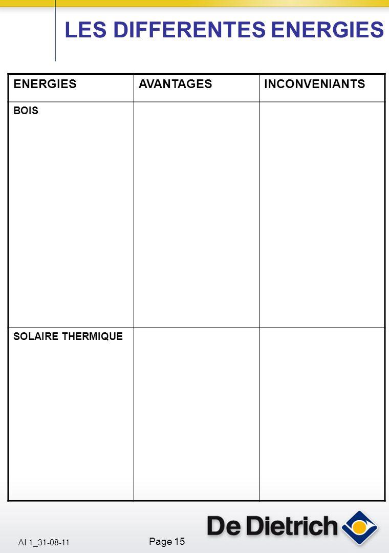 AI 1_31-08-11 Page 15 LES DIFFERENTES ENERGIES ENERGIESAVANTAGESINCONVENIANTS BOIS SOLAIRE THERMIQUE