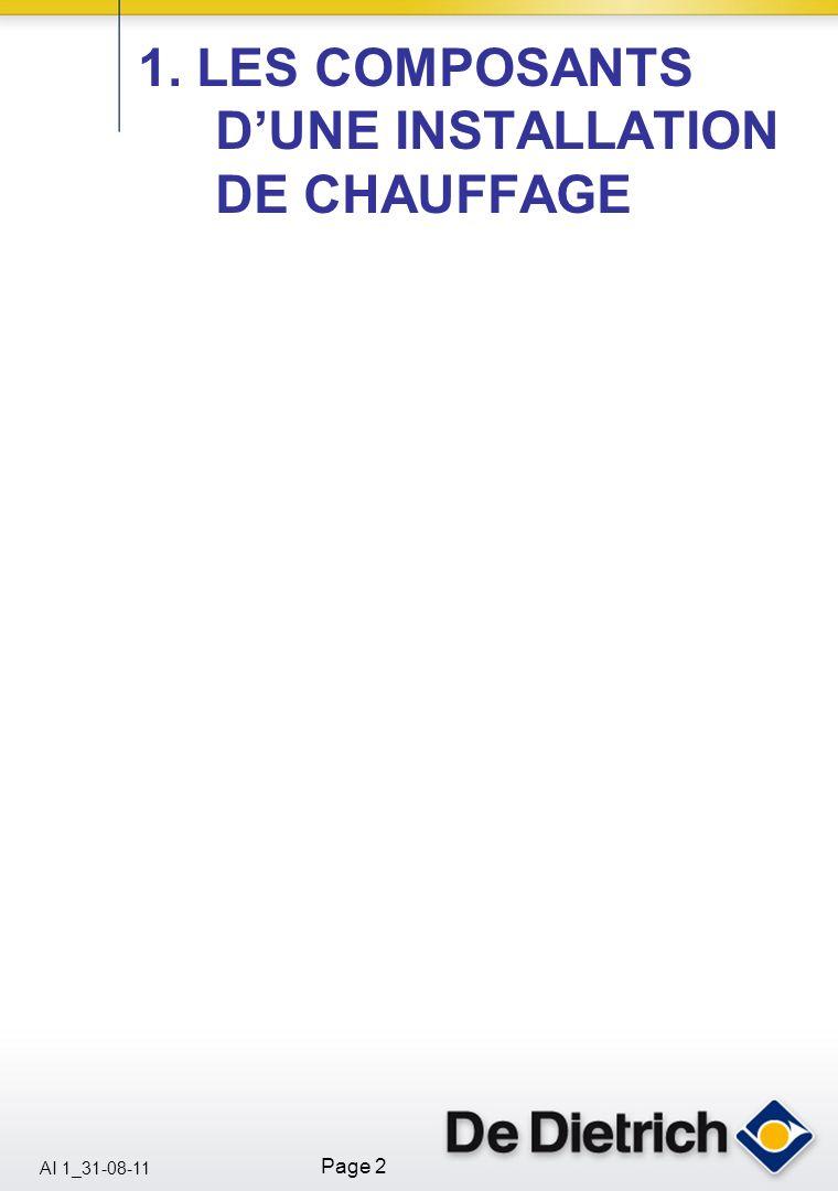 AI 1_31-08-11 Page 2 1. LES COMPOSANTS DUNE INSTALLATION DE CHAUFFAGE