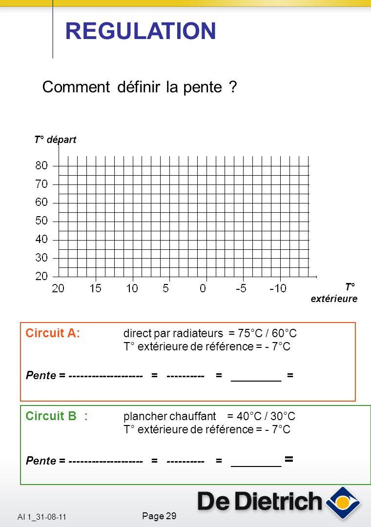 AI 1_31-08-11 Page 29 Circuit B : plancher chauffant = 40°C / 30°C T° extérieure de référence = - 7°C Pente = -------------------- = ---------- = ____
