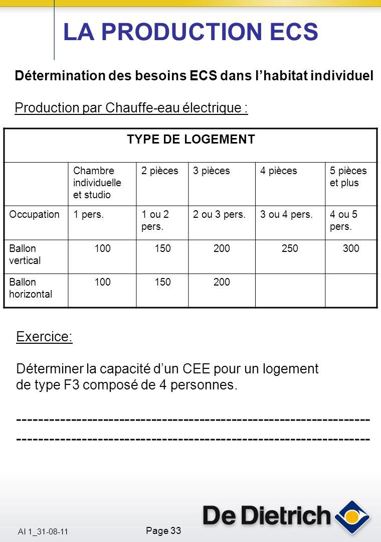 AI 1_31-08-11 Page 33 Détermination des besoins ECS dans lhabitat individuel Production par Chauffe-eau électrique : TYPE DE LOGEMENT Chambre individu