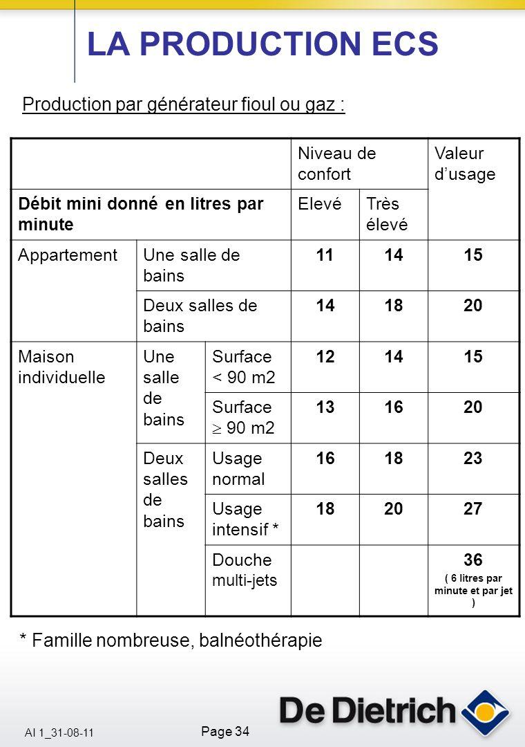 AI 1_31-08-11 Page 34 Production par générateur fioul ou gaz : Niveau de confort Valeur dusage Débit mini donné en litres par minute ElevéTrès élevé A