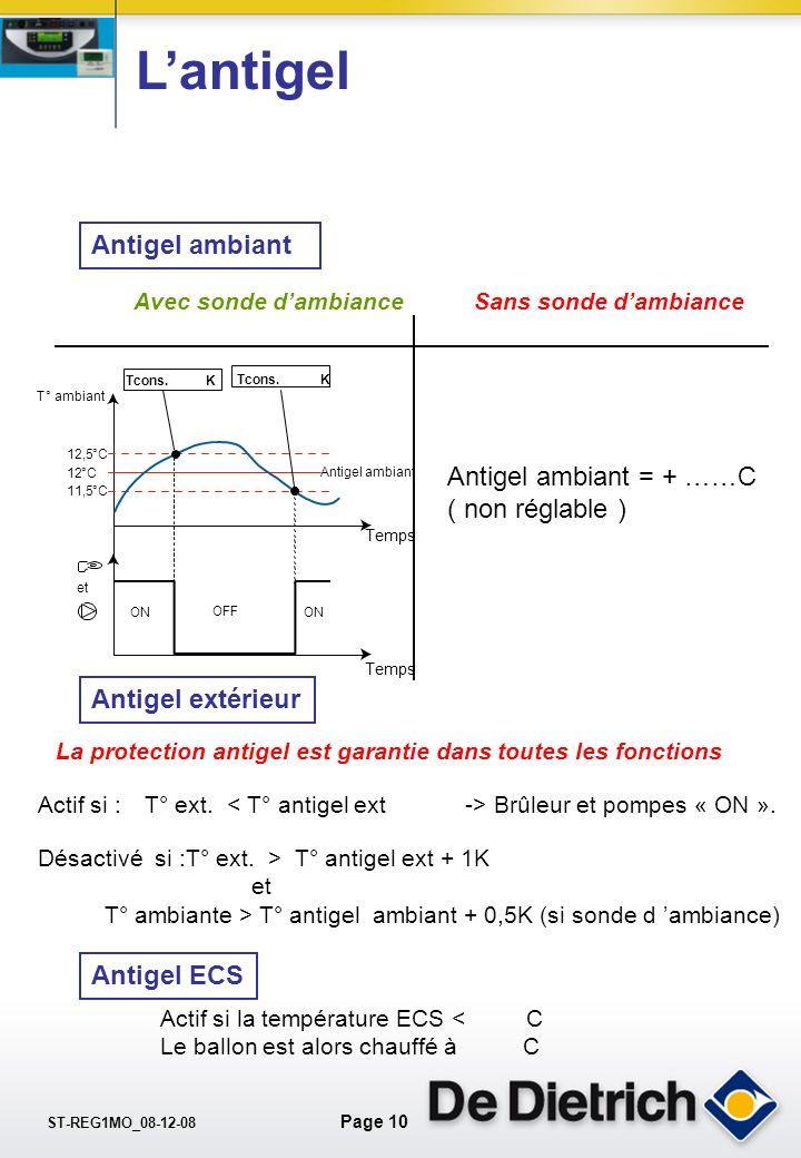 ST-REG1MO_08-12-08 Page 9 La logique de pompe Temps 20°C 21,5°C 20,5°C Consigne T° ambiante ON OFF ON Temps Consigne T° ambiante 15,5°C 16,5°C 16°C Tc
