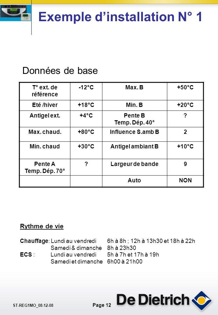 ST-REG1MO_08-12-08 Page 11 Exemple dinstallation N° 1 Nouvelle maison avec GTU 124 Diematic: 1.Plancher chauffant au R. de Ch. 2.Radiateurs au 1er éta