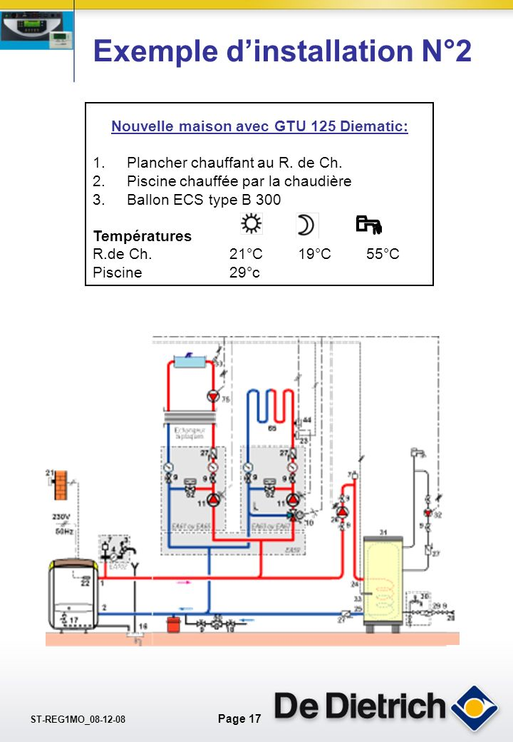 ST-REG1MO_08-12-08 Page 16 La programmation des circuits Écrivez ici les programmes pour optimiser le chauffage suivant les désirs du client 6-8;12-13