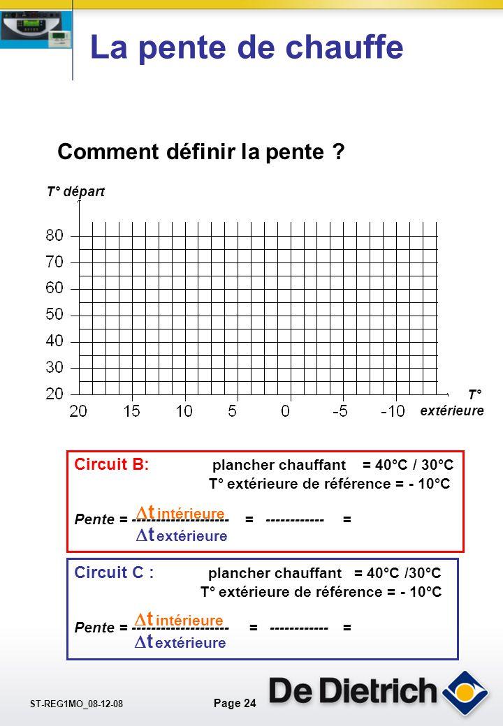 ST-REG1MO_08-12-08 Page 23 Liste du matériel Faire la liste du matériel de régulation nécessaire pour réaliser lexercice 3 NombreDésignationCode colis
