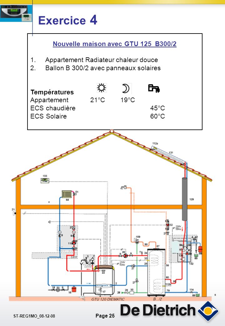 ST-REG1MO_08-12-08 Page 24 La pente de chauffe Comment définir la pente ? T° départ T° extérieure Circuit B: plancher chauffant = 40°C / 30°C T° extér