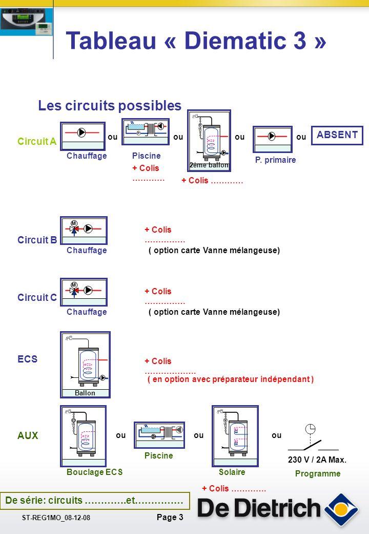 ST-REG1MO_08-12-08 Page 2 OUINON OUINON OUINON OUINON OUINON OUINON OUINON OUINON OUINON Tableau « B » Les circuits possibles Chauffage ECS Direct Bal