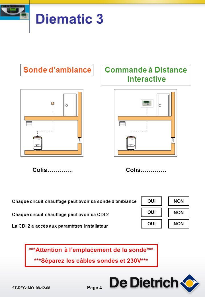 ST-REG1MO_08-12-08 Page 3 Tableau « Diematic 3 » Circuit A Ballon + Colis ………………. Les circuits possibles 2ème ballon P. primaire Piscine Circuit B Cir