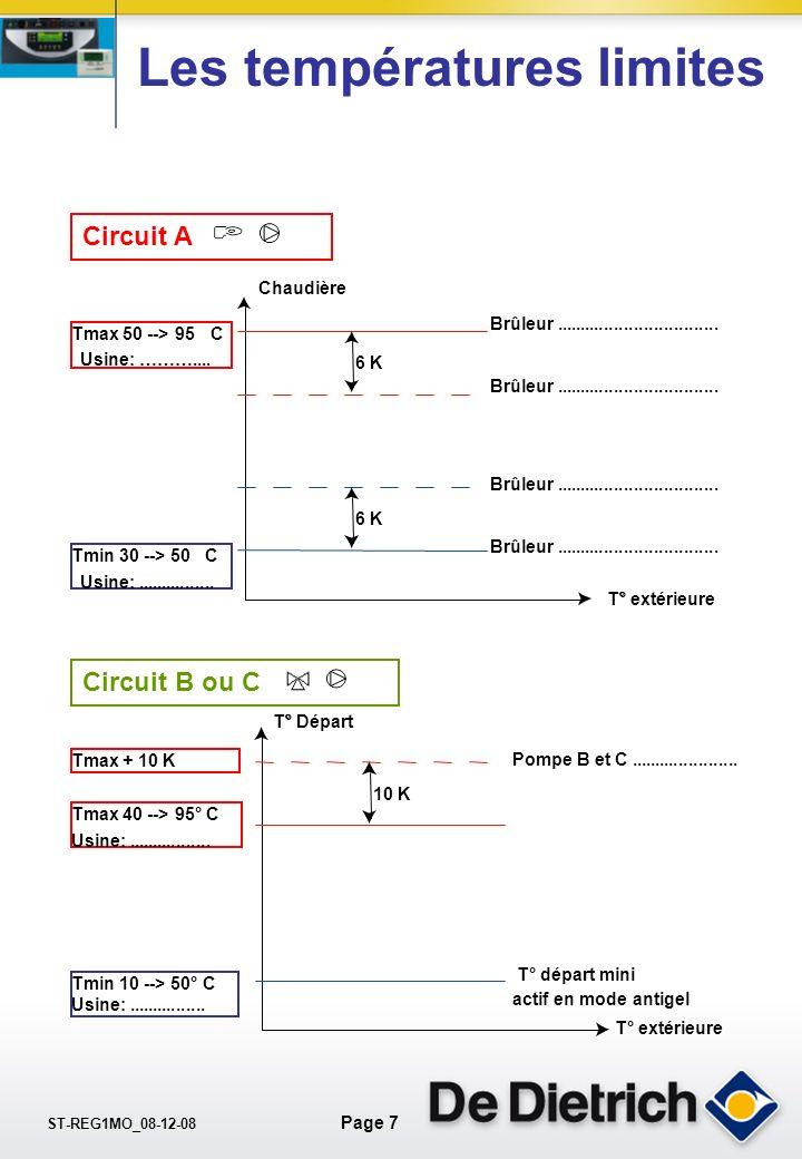 ST-REG1MO_08-12-08 Page 6 La pente de chauffe. Comment définir la pente ? T° départ T° extérieure Circuit A: direct par radiateurs = 75°C / 60°C T° ex