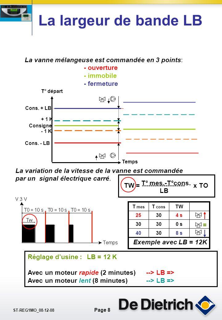 ST-REG1MO_08-12-08 Page 7 Les températures limites Tmax 40 --> 95° C Usine:................. Tmax + 10 K Tmin 10 --> 50° C Usine:................ Pomp