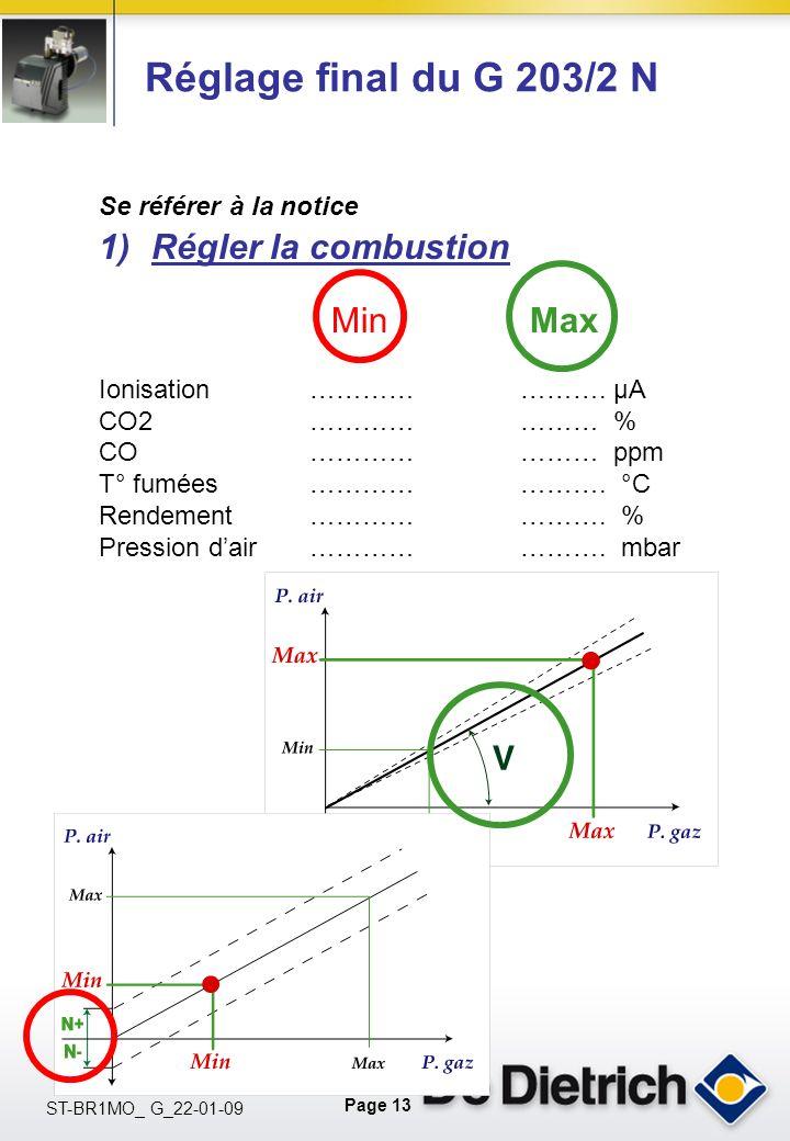 Page 13 ST-BR1MO_ G_22-01-09 Réglage final du G 203/2 N Se référer à la notice 1)Régler la combustion Min Max Ionisation…………………. µA CO2………………… % CO ……