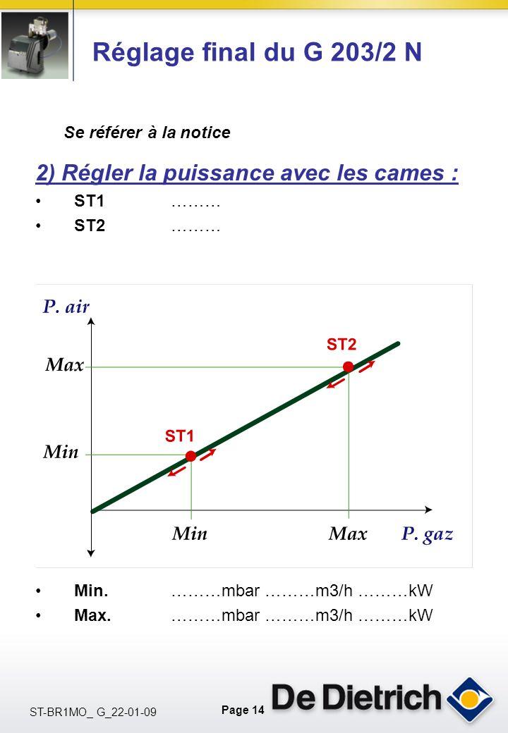 Page 14 ST-BR1MO_ G_22-01-09 Réglage final du G 203/2 N Se référer à la notice 2) Régler la puissance avec les cames : ST1 ……… ST2 ……… Min. ………mbar ……