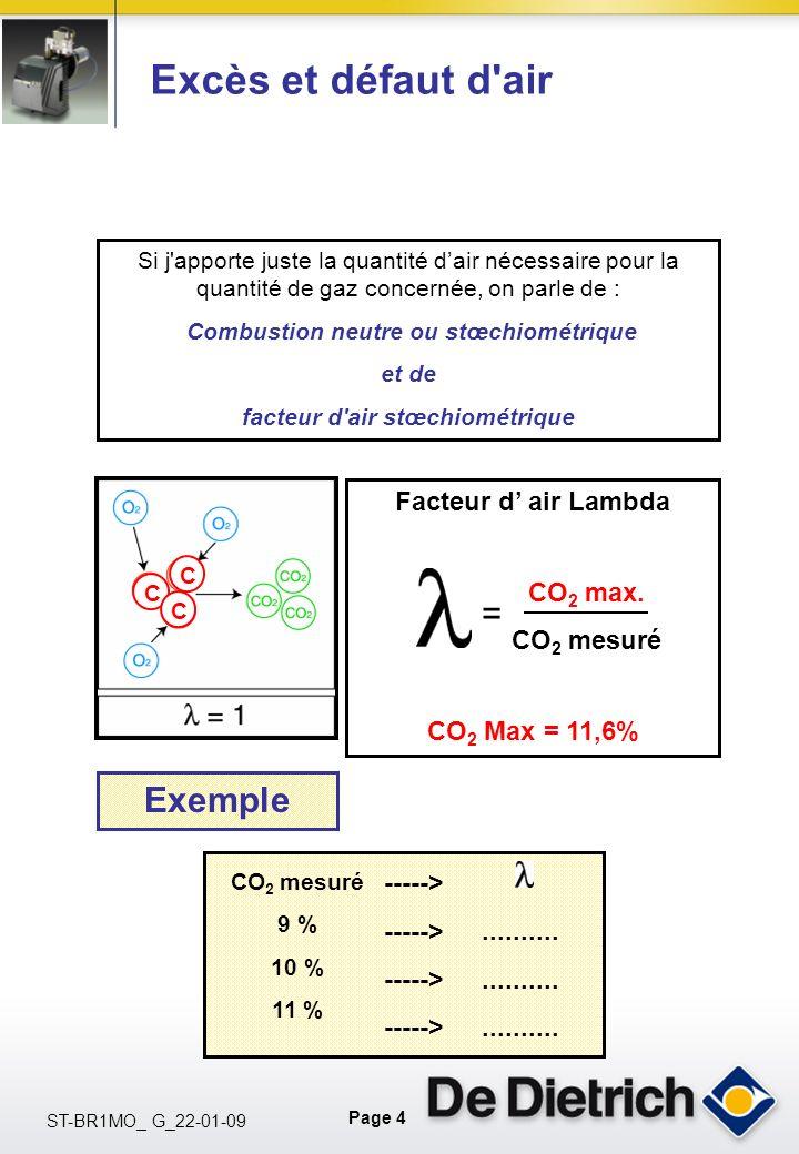 Page 4 ST-BR1MO_ G_22-01-09 Excès et défaut d air Si j apporte juste la quantité dair nécessaire pour la quantité de gaz concernée, on parle de : Combustion neutre ou stœchiométrique et de facteur d air stœchiométrique Facteur d air Lambda CO 2 max.