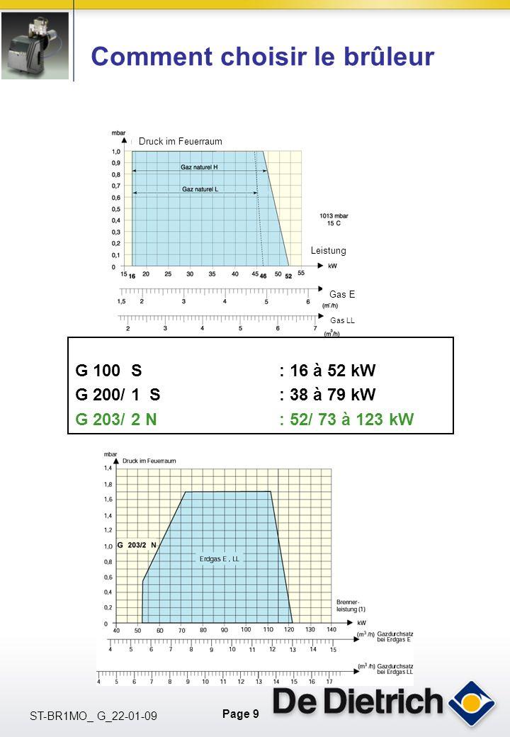 Page 9 ST-BR1MO_ G_22-01-09 Comment choisir le brûleur Druck im Feuerraum Leistung Gas E Gas LL G 100 S : 16 à 52 kW G 200/ 1 S : 38 à 79 kW G 203/ 2 N : 52/ 73 à 123 kW