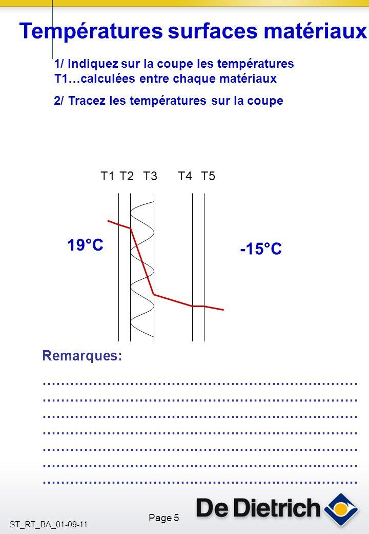 Page 5 ST_RT_BA_01-09-11 T1T2T3T4T5 19°C -15°C Températures surfaces matériaux 1/ Indiquez sur la coupe les températures T1…calculées entre chaque matériaux 2/ Tracez les températures sur la coupe Remarques: …………………………………………………………… …………………………………………………………… …………………………………………………………… …………………………………………………………… …………………………………………………………… …………………………………………………………… ……………………………………………………………