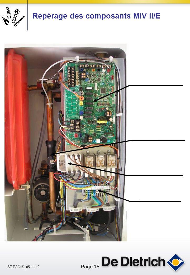 ST-PAC1S_05-11-10 Page 15 Repérage des composants MIV II/E