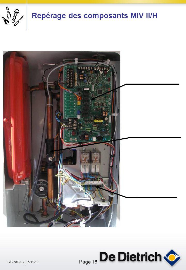 ST-PAC1S_05-11-10 Page 16 Repérage des composants MIV II/H