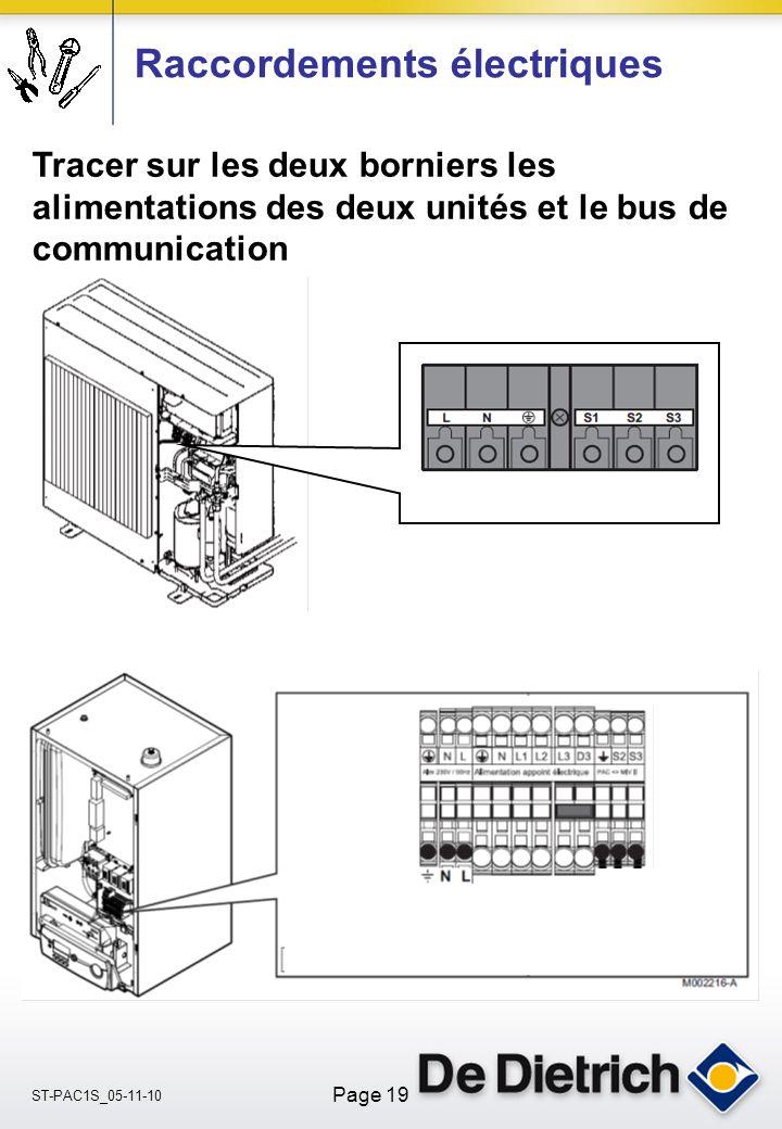 ST-PAC1S_05-11-10 Page 19 Raccordements électriques Tracer sur les deux borniers les alimentations des deux unités et le bus de communication