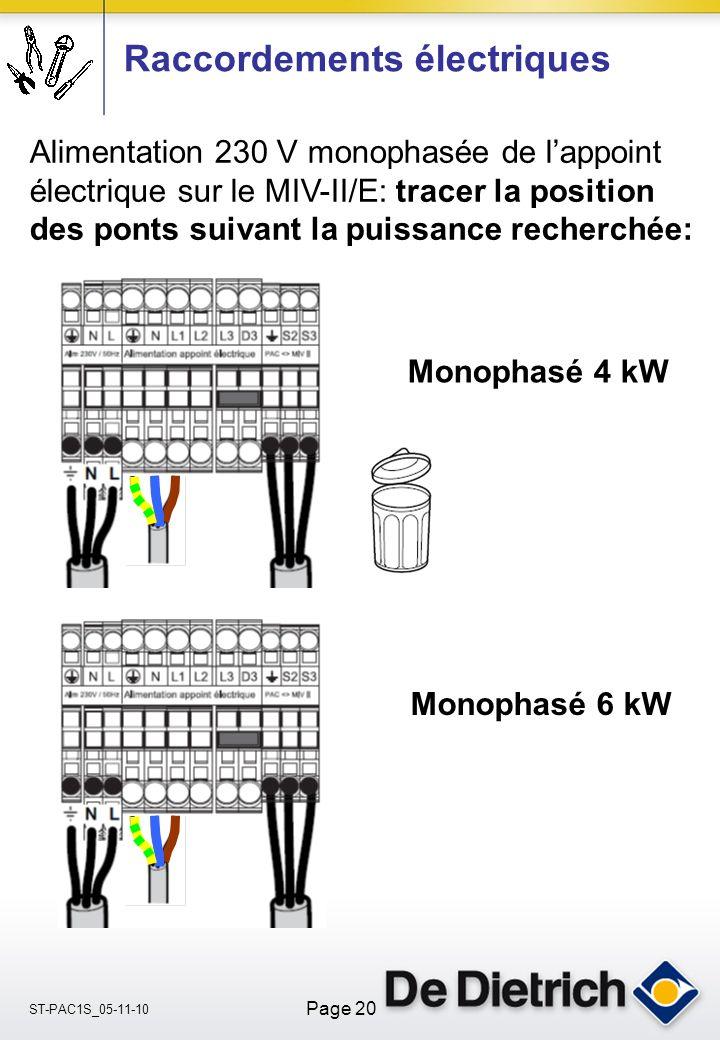 ST-PAC1S_05-11-10 Page 20 Raccordements électriques Alimentation 230 V monophasée de lappoint électrique sur le MIV-II/E: tracer la position des ponts suivant la puissance recherchée: Monophasé 4 kW Monophasé 6 kW