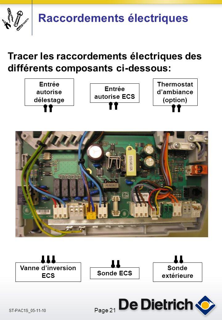 ST-PAC1S_05-11-10 Page 21 Raccordements électriques Tracer les raccordements électriques des différents composants ci-dessous: Thermostat dambiance (option) Sonde extérieure Sonde ECS Vanne dinversion ECS Entrée autorise ECS Entrée autorise délestage