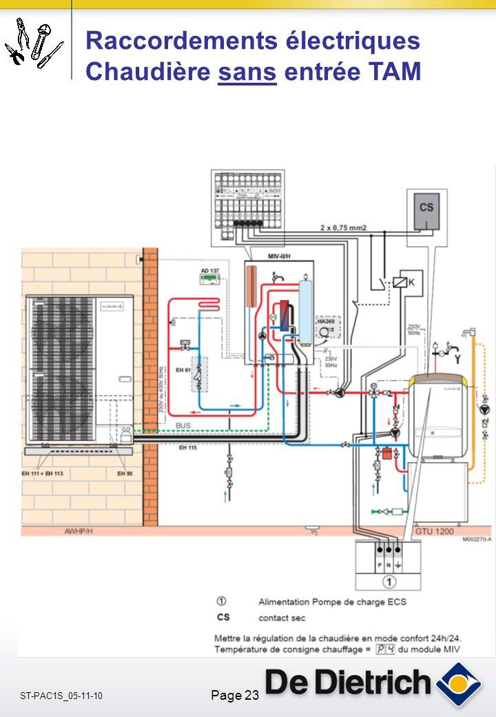ST-PAC1S_05-11-10 Page 23 Raccordements électriques Chaudière sans entrée TAM