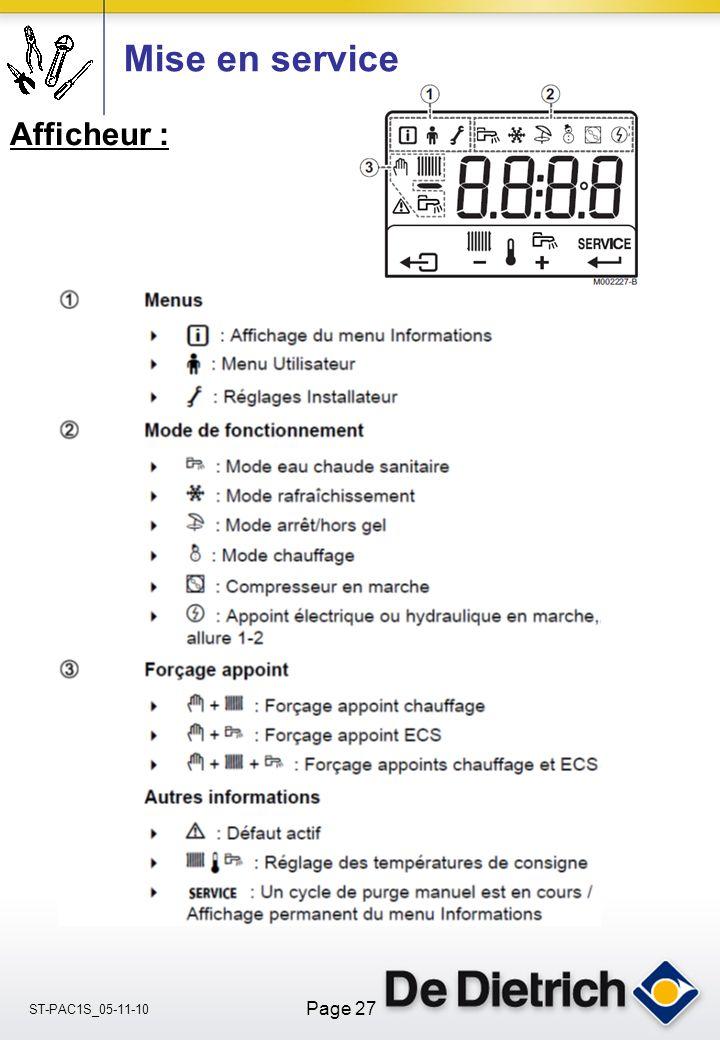ST-PAC1S_05-11-10 Page 27 Mise en service Afficheur :