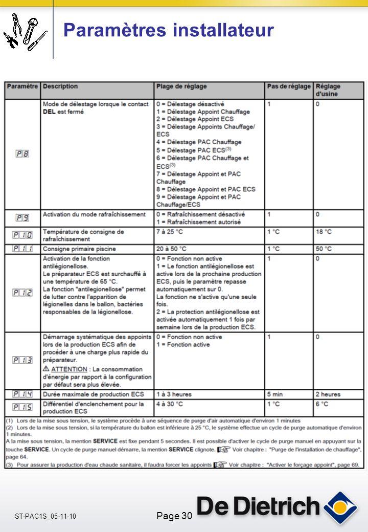 ST-PAC1S_05-11-10 Page 30 Paramètres installateur