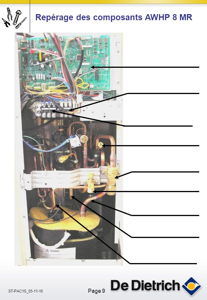 ST-PAC1S_05-11-10 Page 9 Repérage des composants AWHP 8 MR