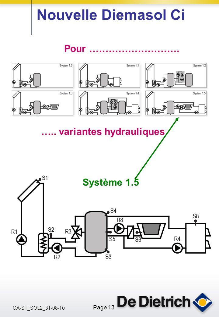 CA-ST_SOL2_31-08-10 Page 13 Nouvelle Diemasol Ci Pour ………………………. ….. variantes hydrauliques Système 1.5