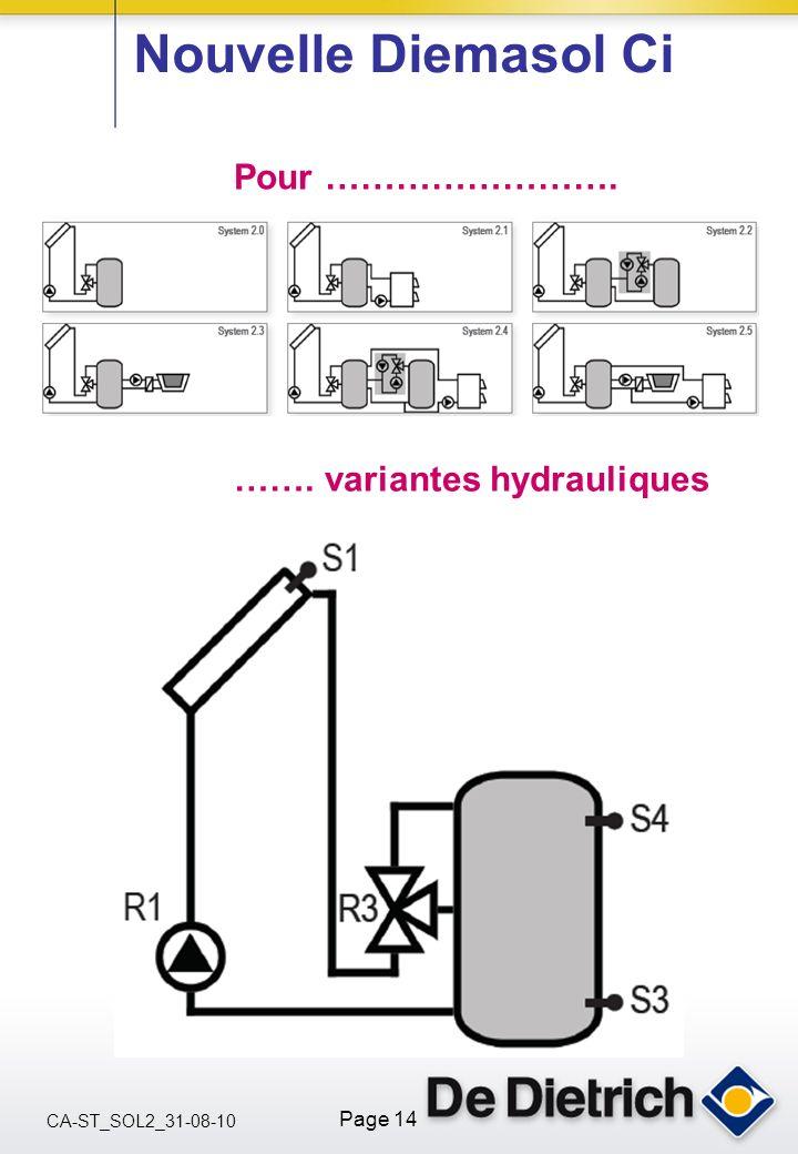 CA-ST_SOL2_31-08-10 Page 14 Nouvelle Diemasol Ci Pour ……………………. ……. variantes hydrauliques