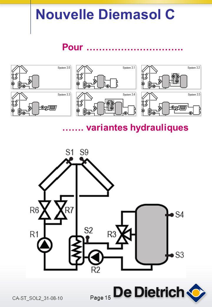 CA-ST_SOL2_31-08-10 Page 15 Nouvelle Diemasol C Pour …………………………. ……. variantes hydrauliques