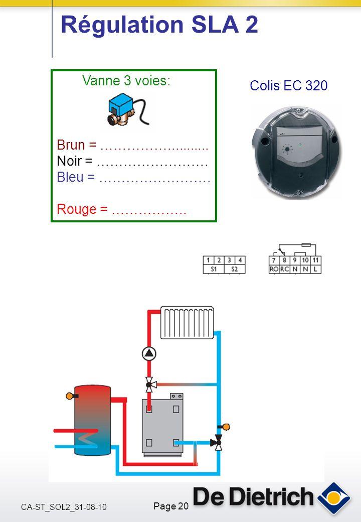 CA-ST_SOL2_31-08-10 Page 20 Régulation SLA 2 Colis EC 320 Vanne 3 voies: Brun = ……………........... Noir = ……………………. Bleu = ……………………. Rouge = ……………..