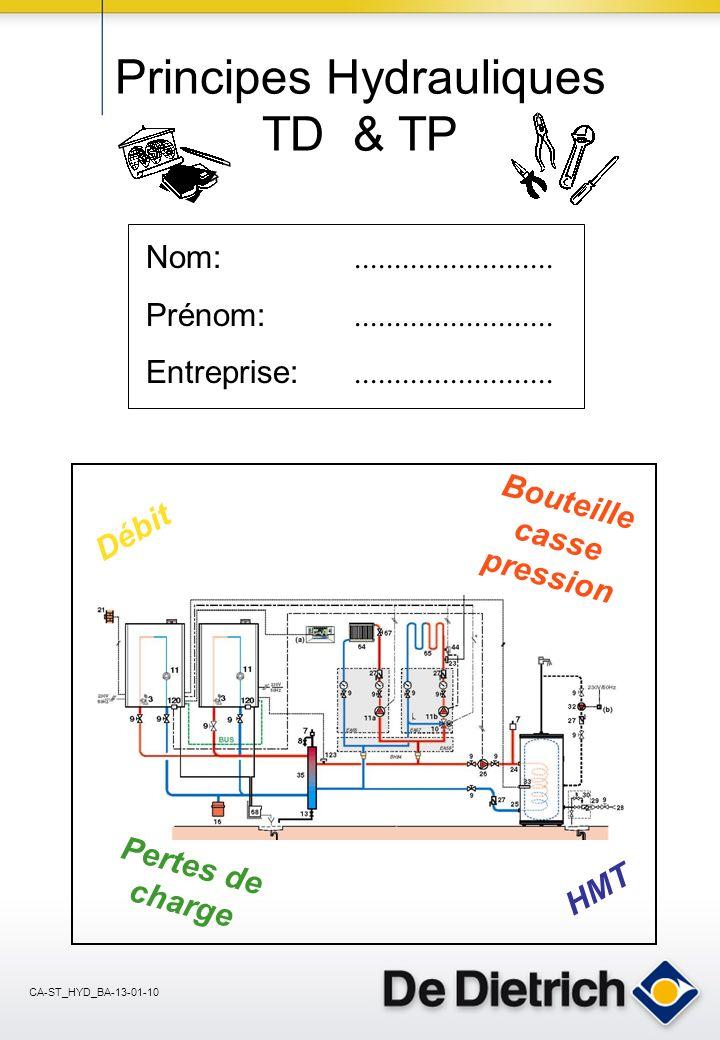 CA-ST_HYD_BA-13-01-10 Les bouteilles casse-pression Sa fonction Séparer le circuit primaire du circuit secondaire de telle manière que les pressions et les circulations deau des deux cotés de la bouteille soient indépendantes.