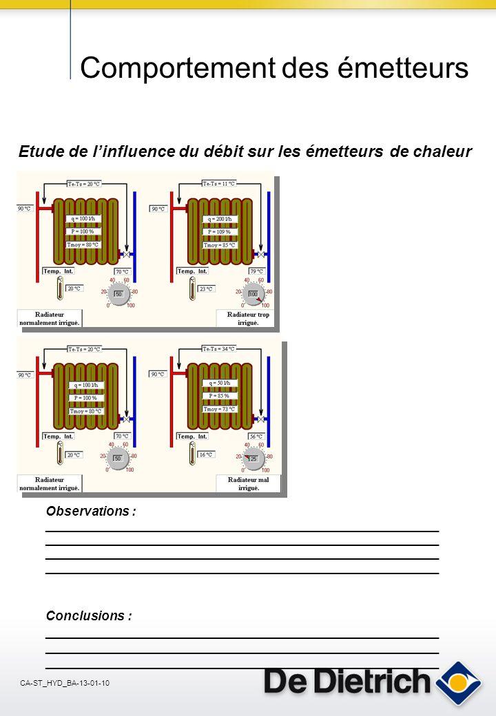 CA-ST_HYD_BA-13-01-10 Comportement des émetteurs Etude de linfluence du débit sur les émetteurs de chaleur Observations : _______________________________________________________ _______________________________________________________ _______________________________________________________ _______________________________________________________ Conclusions : _______________________________________________________ _______________________________________________________ _______________________________________________________